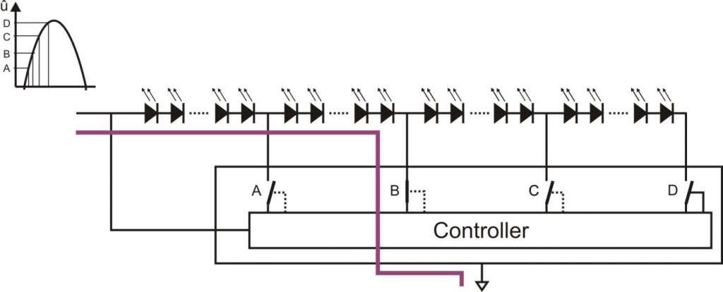 Hochvolt LED Module
